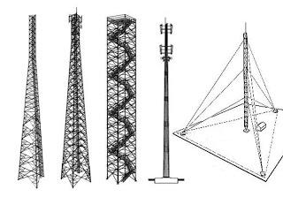 Gambar Tower